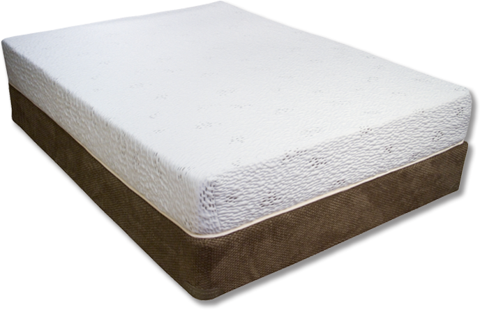 Restonic Mattress Good Hybrid Mattress